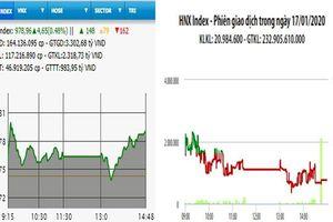 VN-Index áp sát mốc 980 điểm phiên cuối tuần