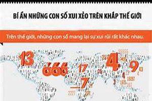 CLIP: Bí ẩn về 5 con số xui xẻo bậc nhất thế giới có thể bạn chưa biết