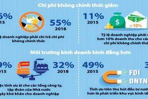 Đột phá cải cách nhìn từ ASEAN