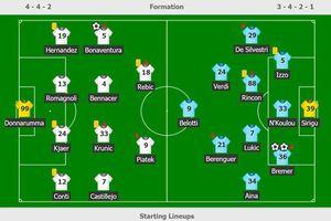 Ibra ghi bàn, Milan gặp Juventus ở bán kết cúp quốc gia