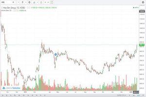 Cổ phiếu HSG duy trì đà tăng ngắn hạn?
