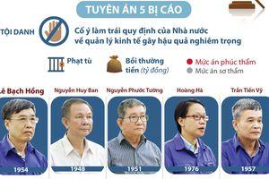 Cựu Thứ trưởng Lê Bạch Hồng được giảm án 9 tháng