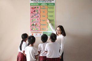 Đẩy mạnh giáo dục kiến thức dinh dưỡng học đường