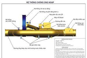 Đề xuất đặt siêu máy bơm trên sà lan tăng lưu lượng dòng chảy kênh Tham Lương (TPHCM)