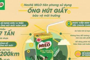 Nestlé MILO sử dụng ống hút giấy thay ống hút nhựa