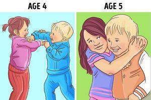 8 giai đoạn quan trọng trong cuộc đời của trẻ