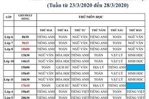 Hà Nội: Chi tiết lịch học qua truyền hình từ 19-3 cho học sinh lớp 4,5,6,7,8,10,11
