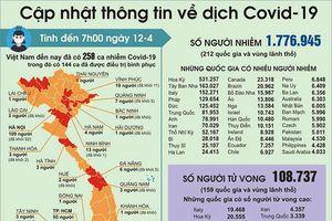 Các điểm du lịch làng nghề của Hà Nội duy trì hoạt động trong 'bão' dịch