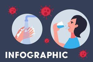 Nguyên tắc súc họng cần nhớ để ngăn SARS-CoV-2 xâm nhập cơ thể