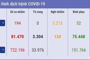 Cập nhật 14h ngày 30/3: Số ca Covid-19 ở Campuchia tăng lên 107, phụ tá Thủ tướng Israel dương tính với SARS-CoV-2