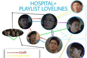 Hospital Playlist (Chuyện đời bác sĩ) tập 4: Xuất hiện vòng tròn tình yêu Jung Kyung Ho, Joen Mi Do và bốc phốt '5 không' của nhóm bác sĩ