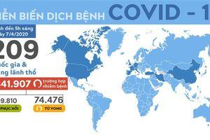 Số người Mỹ tử vong do COVID -19 vượt 10.000