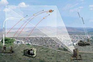 UAE mua tên lửa tối tân từ Israel để bắn hạ UAV Thổ Nhĩ Kỳ tại Libya?