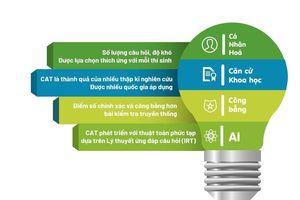 Ra mắt sản phẩm độc quyền về 'Hệ thống Trắc nghiệm thích ứng phiên bản UEd-CAT 1.0'