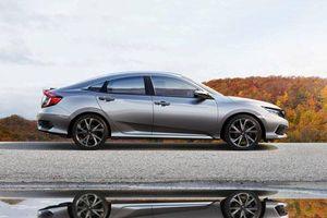 Cập nhật bảng giá ôtô Honda tháng 5/2020