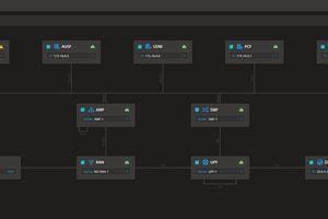 Keysight giới thiệu LoadCore, giải pháp kiểm thử mạng lõi 5G mới