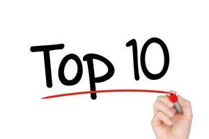 Top 10 cổ phiếu tăng/giảm mạnh nhất tuần: Cổ phiếu khu công nghiệp dậy sóng