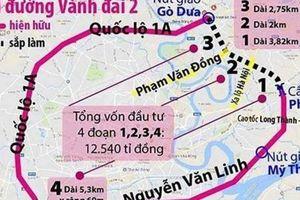 TP.HCM: Nhiều dự án giao thông trọng điểm bế tắc