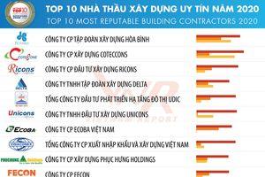 Vinh danh Tốp 10 công ty uy tín trong ngành xây dựng-vật liệu xây dựng