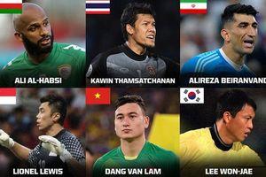 Đặng Văn Lâm lọt top 9 thủ môn được yêu thích nhất châu Á, lo bị Hoàng Anh Gia Lai chiêu mộ lần hai?