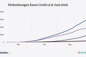 30.000 ca mắc Covid-19, Indonesia bắt đầu giai đoạn 'bình thường mới'