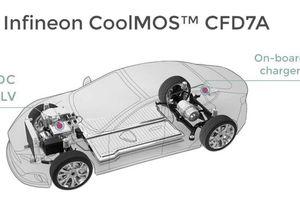 Công nghệ siêu liên kết mới dành riêng cho ứng dụng ô tô