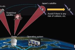 Chiến lược hợp tác không gian Mỹ-Nhật