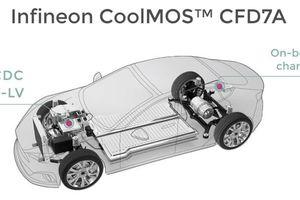 MOSFET siêu liên kết mới của Infineon được thiết kế riêng cho các ứng dụng ô tô