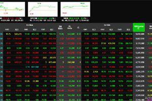 Chứng khoán hôm nay 3/7: Nhóm VN30 khởi sắc, VN-Index tăng khá tốt