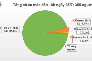 80 ngày Việt Nam không có ca mắc Covid-19 trong cộng đồng