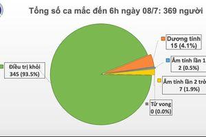 Thêm 3 bệnh nhân COVID-19 khỏi bệnh, Việt Nam chữa khỏi 345 ca