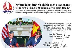 Những hiệp định và chính sách giữa Việt Nam-Hoa Kỳ