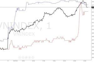 Góc nhìn chứng khoán: VN-Index vượt 871 điểm, tiền đổ ào vào thị trường