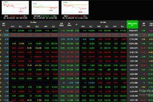 Chứng khoán hôm nay 9/7: Nhóm cổ phiếu bluechip nhuốm đỏ sàn, VN-Index giảm mạnh