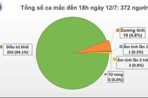 COVID-19: Việt Nam thêm 2 trường hợp mắc là người trở về từ Nga, tổng số 372 ca