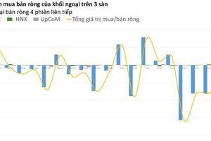Phiên 13/7: Khối ngoại giảm mạnh quy mô bán ròng, tự doanh trở lại mua ròng