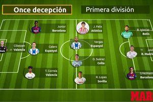 Đội hình tệ nhất La Liga 2019/2020: Griezmann 'muối mặt' cùng Luka Jovic