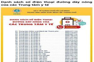 Người từ Đà Nẵng tới TP.HCM từ 1-7 phải xét nghiệm COVID-19