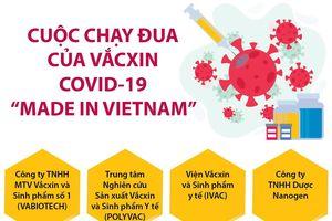 Việt Nam dự kiến có vắcxin COVID-19 vào tháng 10/2021