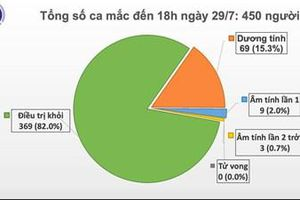 Ghi nhận 4 ca mắc mới COVID-19 ở Hà Nội, TP. Hồ Chí Minh, Đắk Lắk