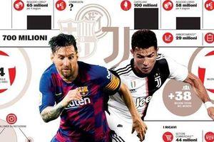 Inter Milan trả lương 'không tưởng' quyết có Messi