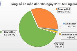 Đến chiều 1/8, Việt Nam ghi nhận thêm 28 ca mắc mới COVID-19, một ca ở Thái Bình