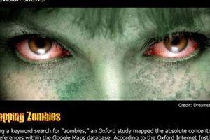 Những thí nghiệm 'kinh dị' nhất trong khoa học