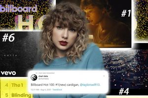 Kết quả BXH Billboard tuần này: Folklore 'nhuộm vàng' Hot 100, Taylor Swift lập nên kỉ lục 'bất khả chiến bại'