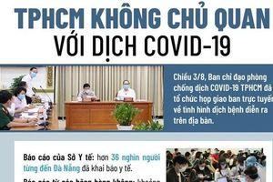 TP. Hồ Chí Minh xử phạt người không đeo khẩu trang nơi công cộng từ 5/8