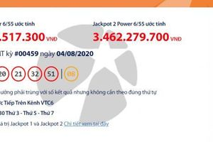 Kết quả xổ số Vietlott Power 6/55 tối ngày 6/8/2020: Điểm danh những người vừa trúng hơn 37 tỉ đồng?