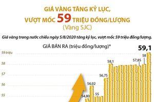 Infographic: Giá vàng tăng kỷ lục, vượt mốc 59 triệu đồng/lượng