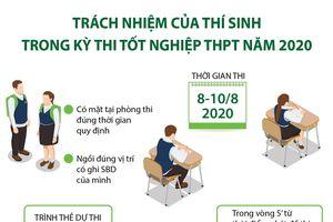 Trách nhiệm của thí sinh trong kỳ thi tốt nghiệp THPT