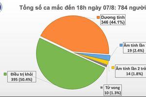 Chiều 7/8: Thêm 34 ca mắc mới COVID-19, Hà Nội tiếp tục có ca bệnh