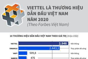 Infographic: Viettel là thương hiệu dẫn đầu Việt Nam năm 2020